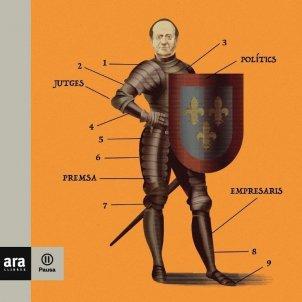 L'armadura del rei   còpia