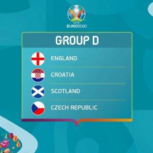 Grupo D Euro 2020 UEFA