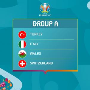 Grupo A Euro 2020 / UEFA