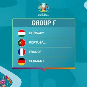 Grupo F Eurocopa UEFA