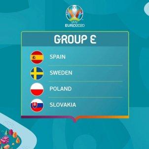 Grupo E Eurocopa UEFA