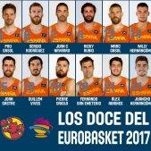 Seleccionats Eurobasket 2017 FEB