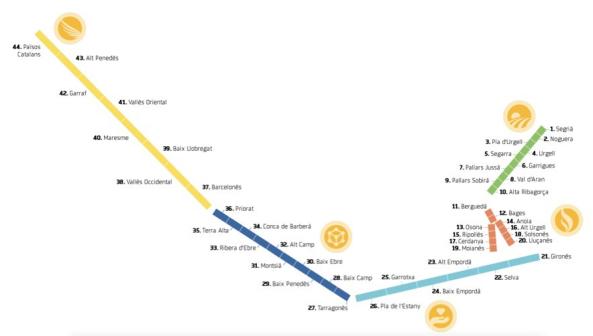 Mapa Trams Diada 2018.Los Cinco Escenarios De La Diada