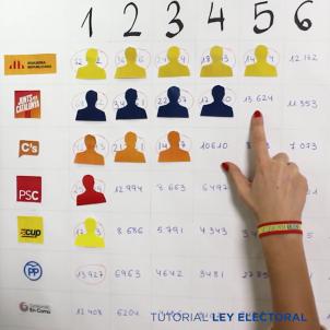 tutorial pp escons llei electoral