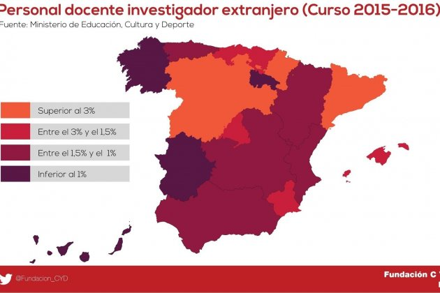 Los profesores extranjeros van a las universidades catalanas for Profesores en el extranjero