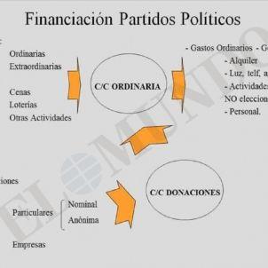 pp1   elmundo