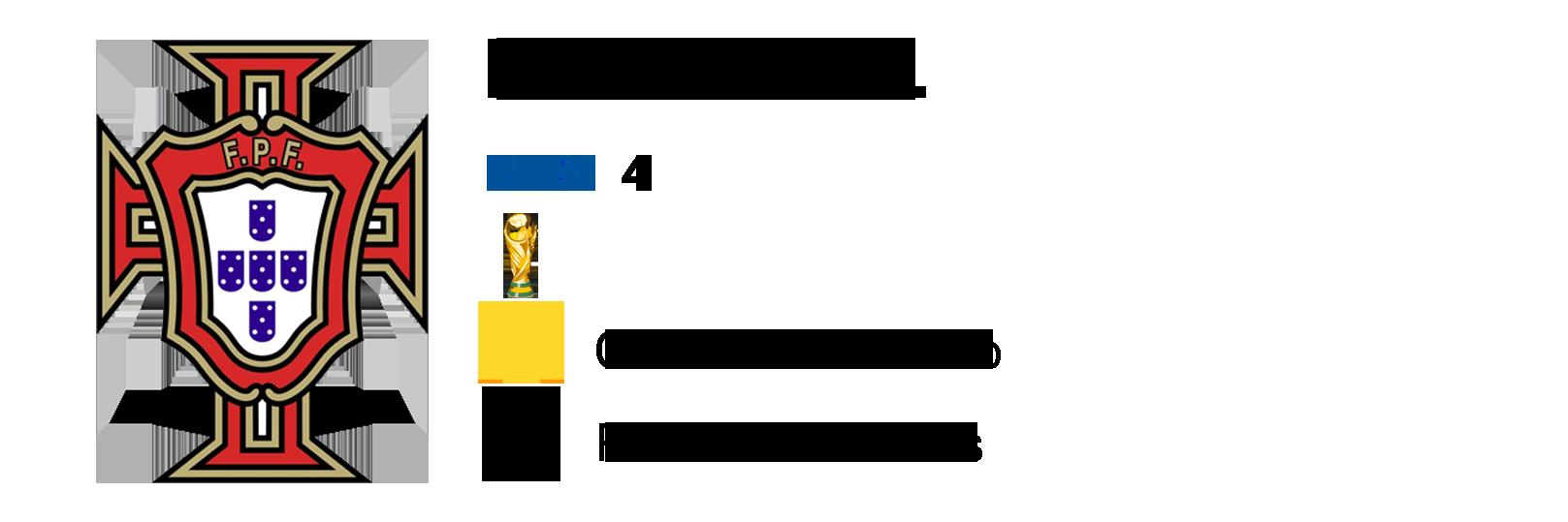 Portugal Mundial Rússia 2018
