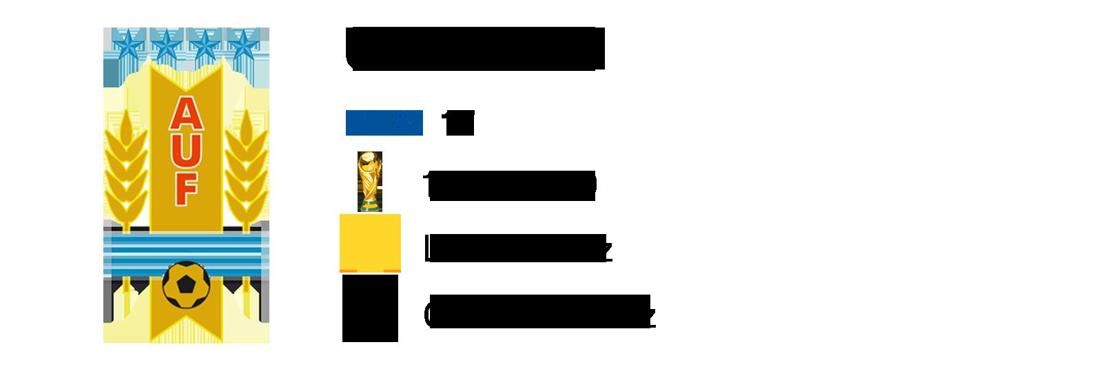 Uruguai Mundial Rússia 2018
