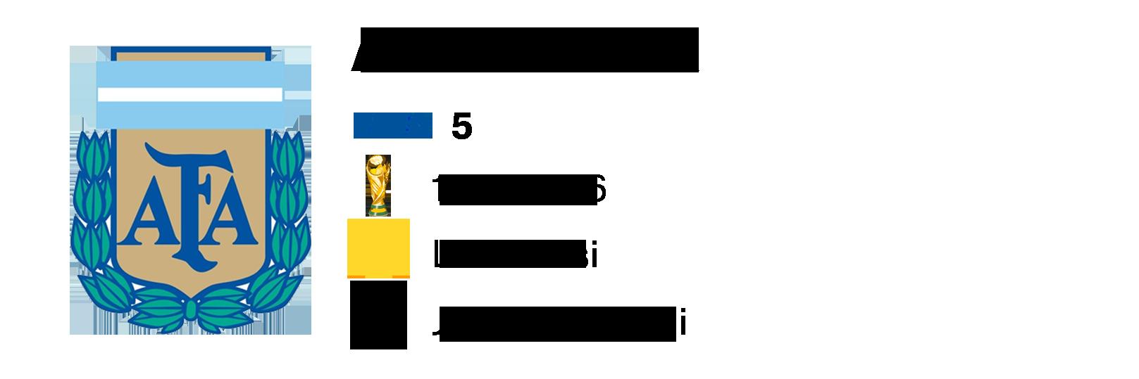 Argentina Mundial Rússia 2018