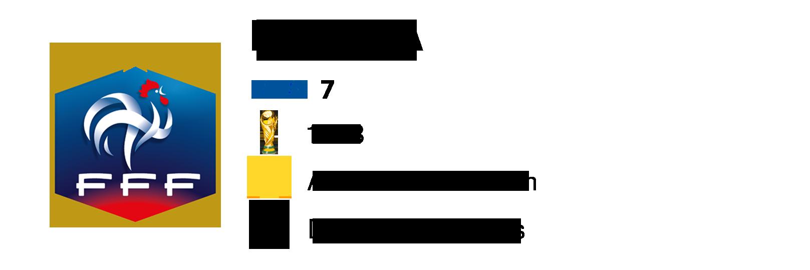 França Mundial Rússia 2018