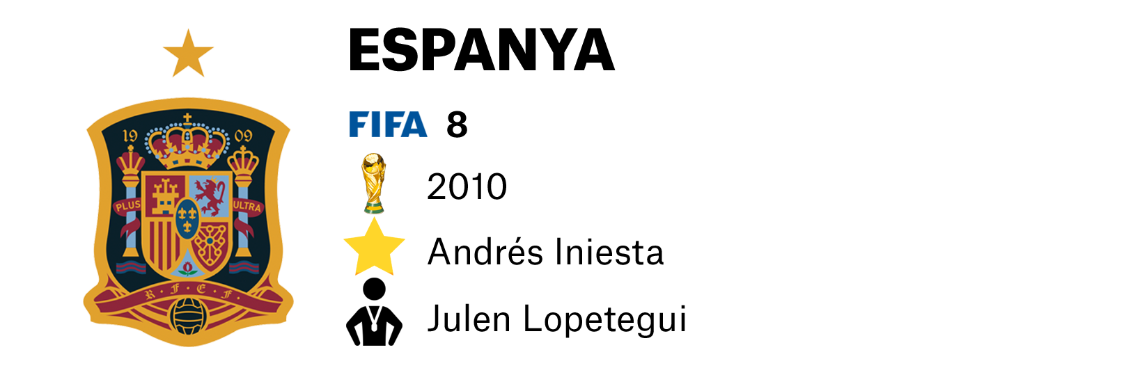 Espanya Mundial Rússia 2018