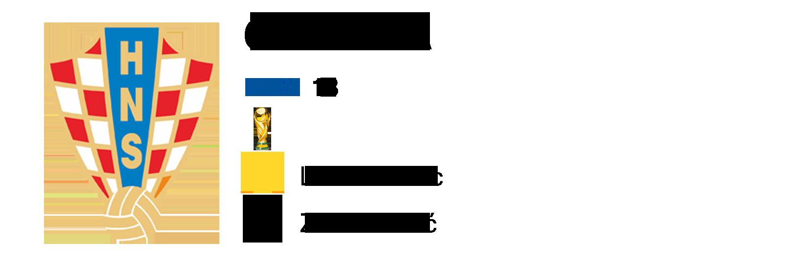 Croàcia Mundial Rússia 2018