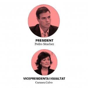 Nou Gobierno HQ / EN