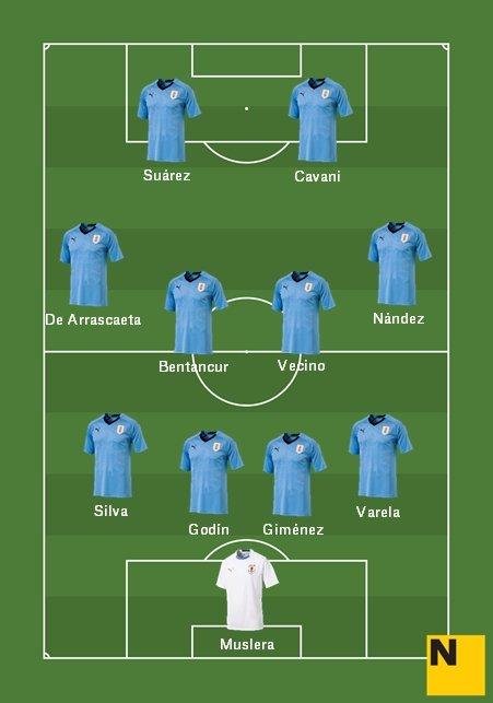 Alineació Selecció Uruguai Mundial 2018