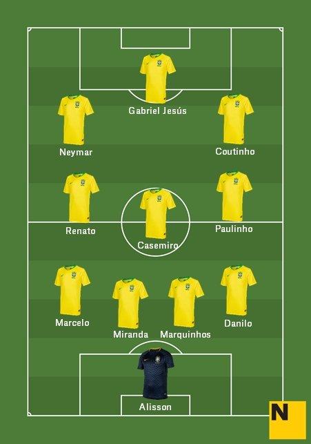 Alineació Selecció Brasil Mundial 2018