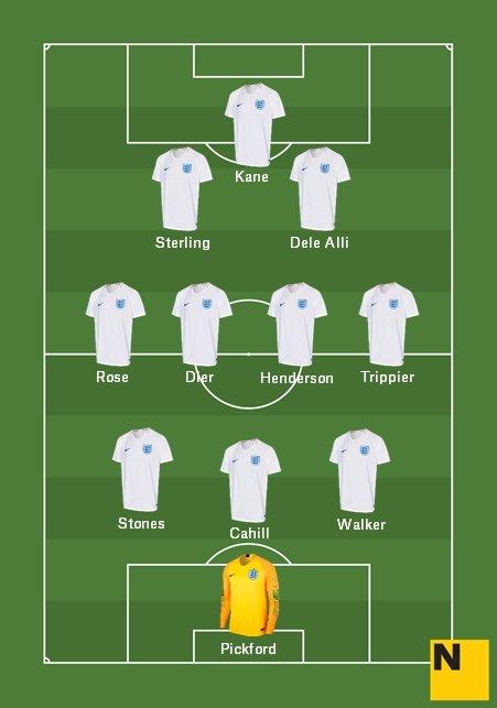 Alineació Selecció Anglaterra Mundial 2018
