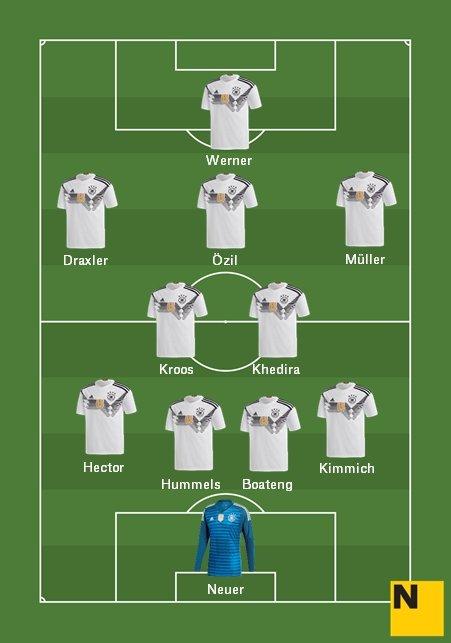 Alineació Selecció Alemanya Mundial 2018