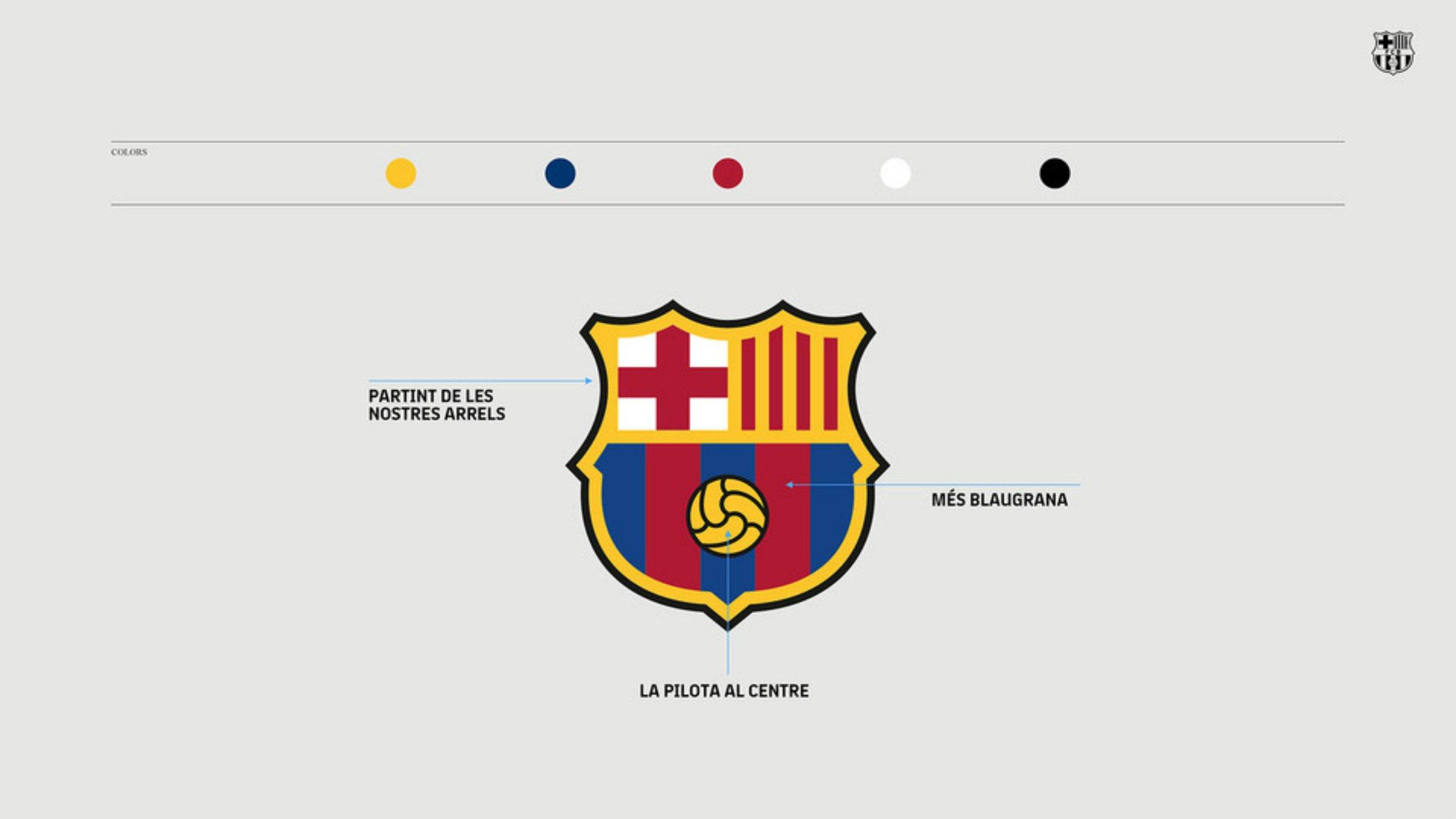 FC Barcelona escut   FCB