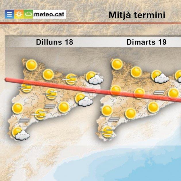 Previsió Meteològica   Meteocat