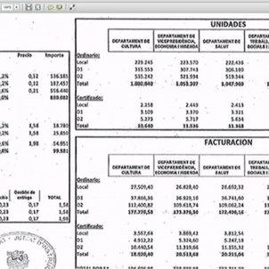 judici procés factures detall preus