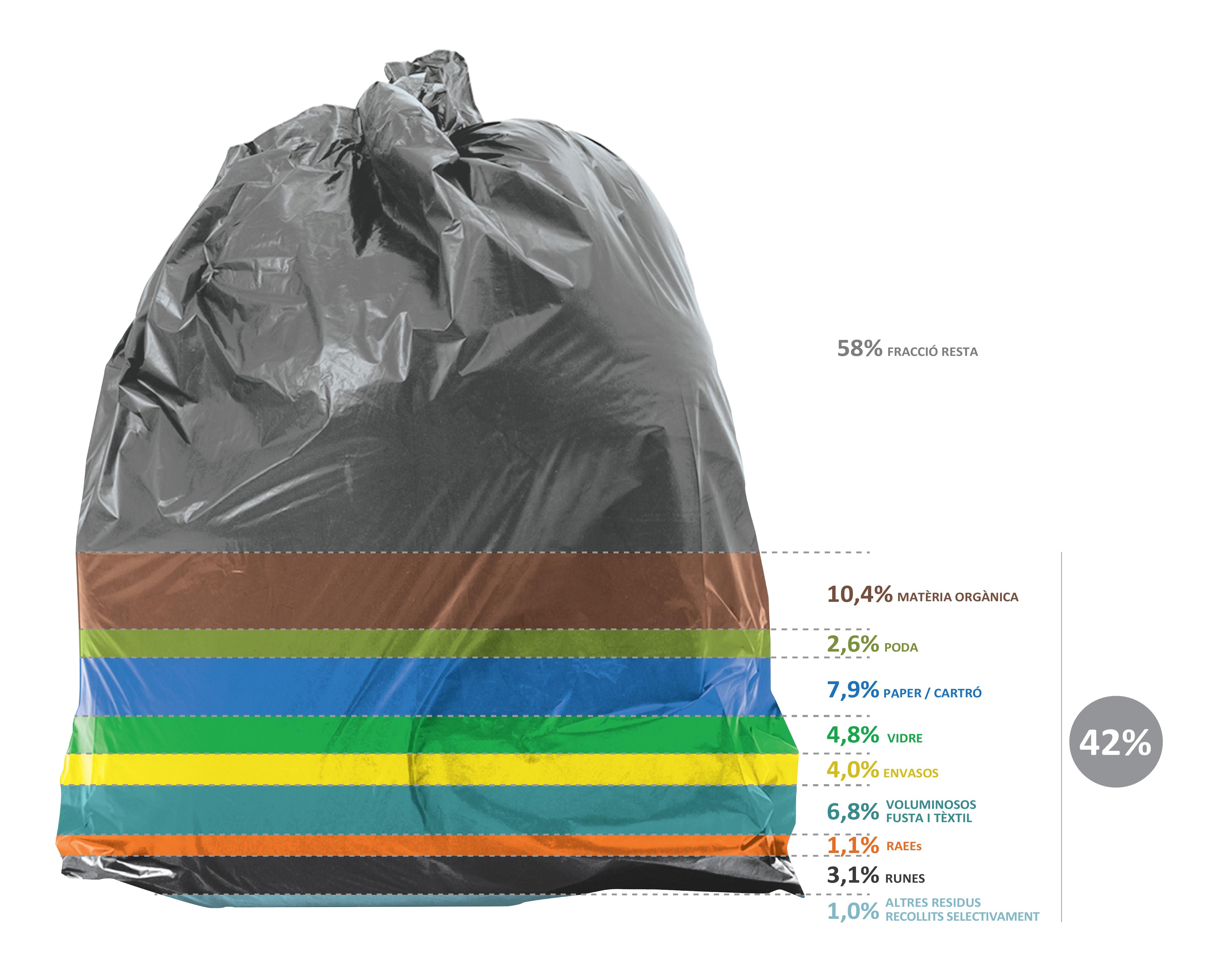Grafic bolsa|bolso basura|maleza