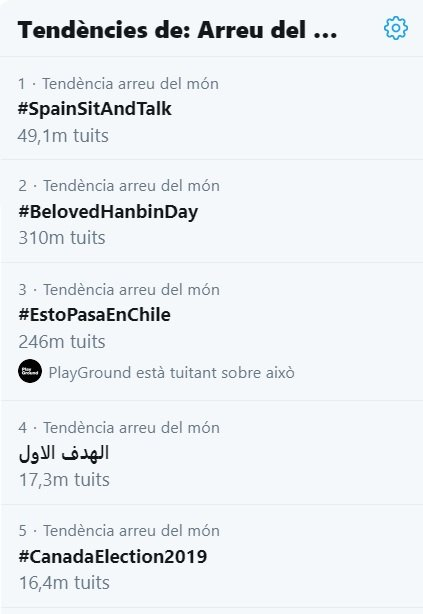spain sit and talk Trending Topic