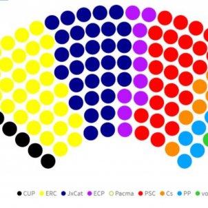 enquesta electomania